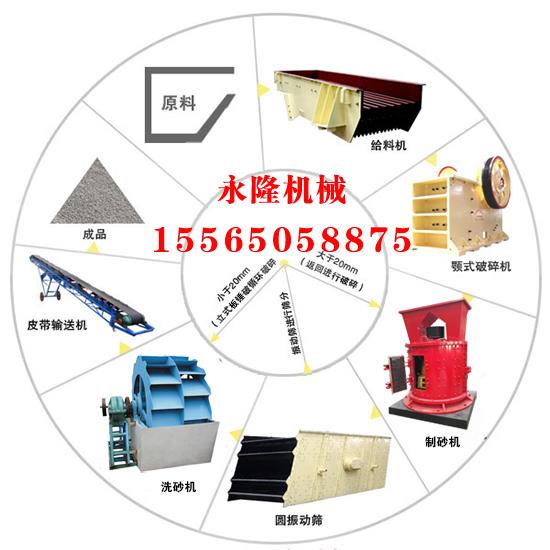 时产100吨制砂生产线制砂流程